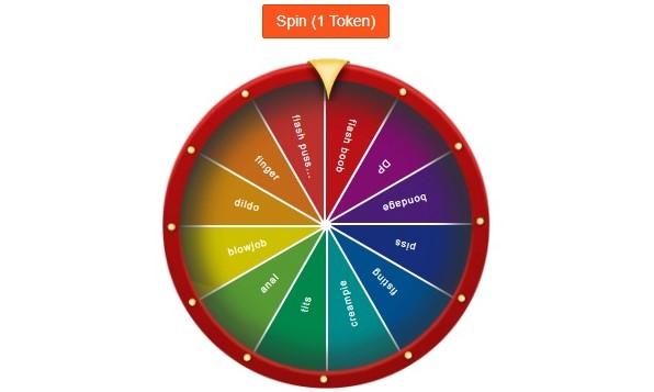Nuovo gioco in chat con 12 Premi: La Ruota della Fortuna!